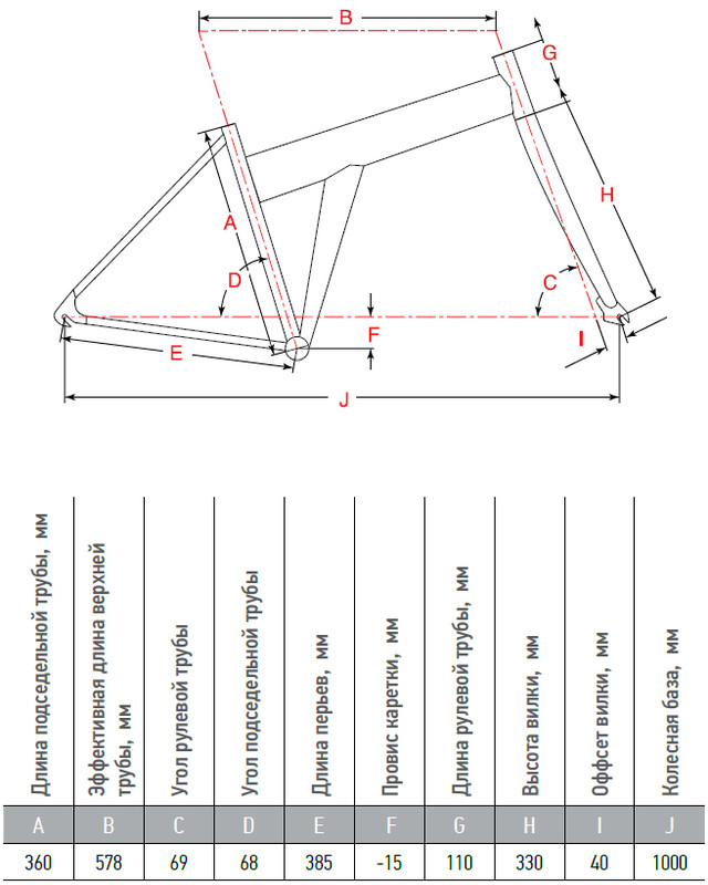 Велосипед Aist Compact 20 2.0 Складной Характеристики рамы
