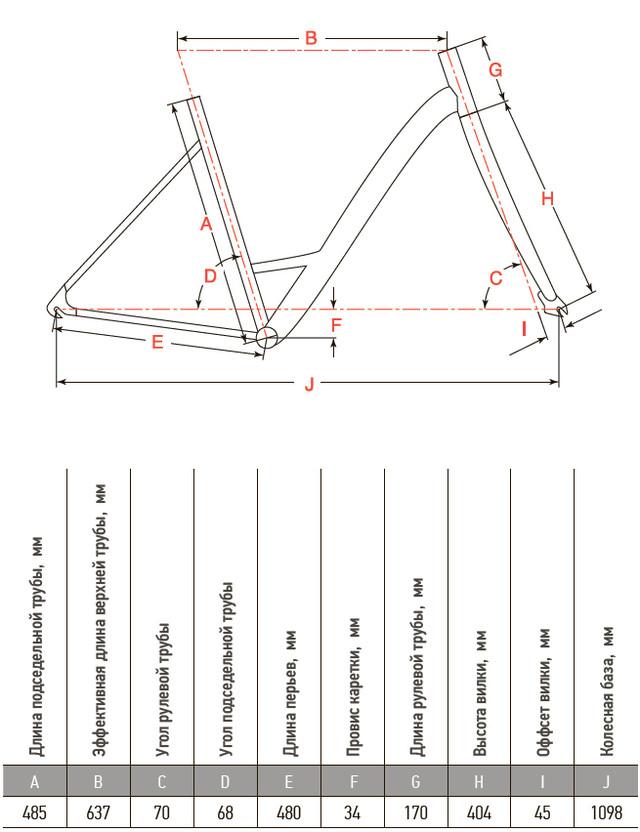 Велосипед Aist Tracker 26 1.0 Характеристики рамы