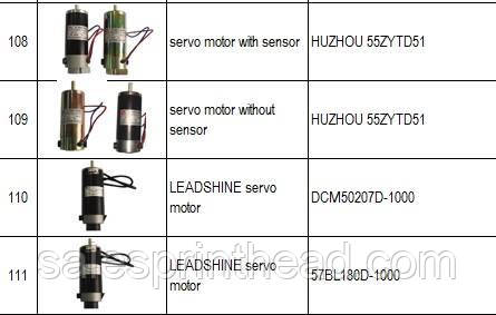 Серво мотор для широкоформатных принтеров