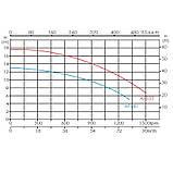 Противоток Emaux EM0055 AFS40 75 м³/год (380) під бетон/лайнер, фото 5