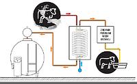 Как работает рекуператор тепла, теплообменник?