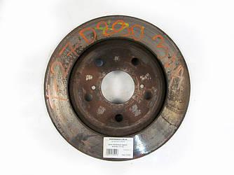 Диск тормозной задний D290 Toyota Avensis T27 09-18 (Тойота Авенсис Т27)  4243105070