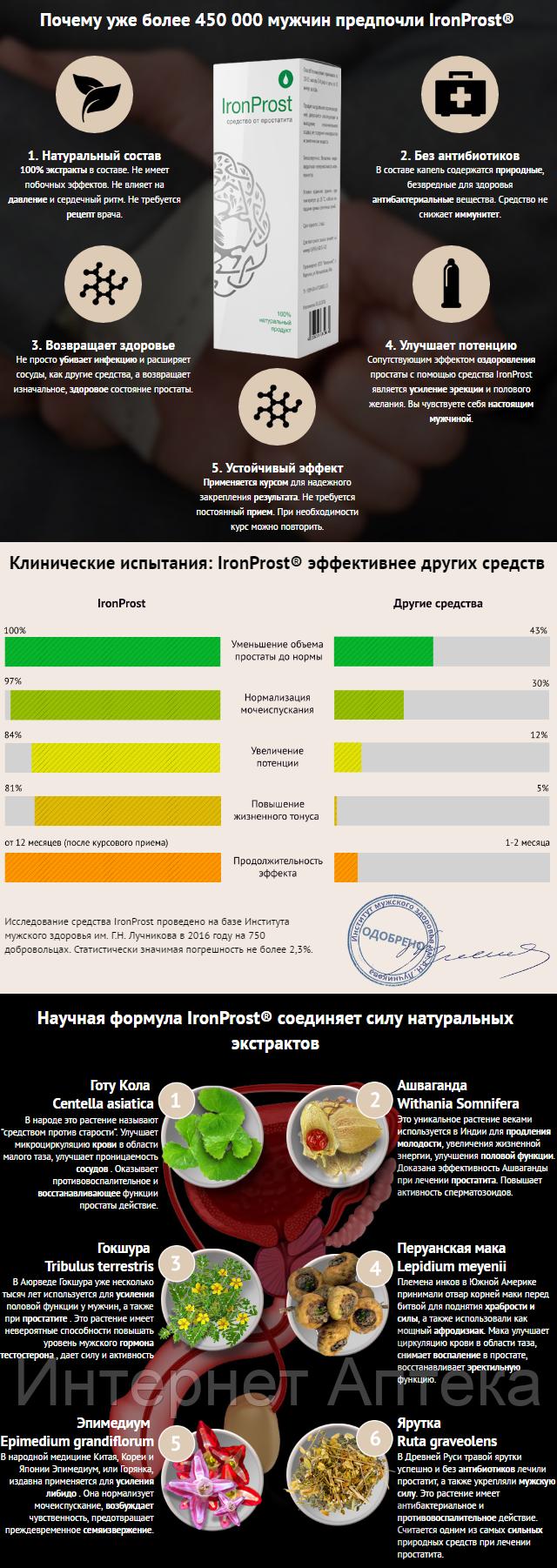 iron prost купить в украине