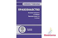 Пилипчатіна Л.М - Схеми і таблиці Правознавство