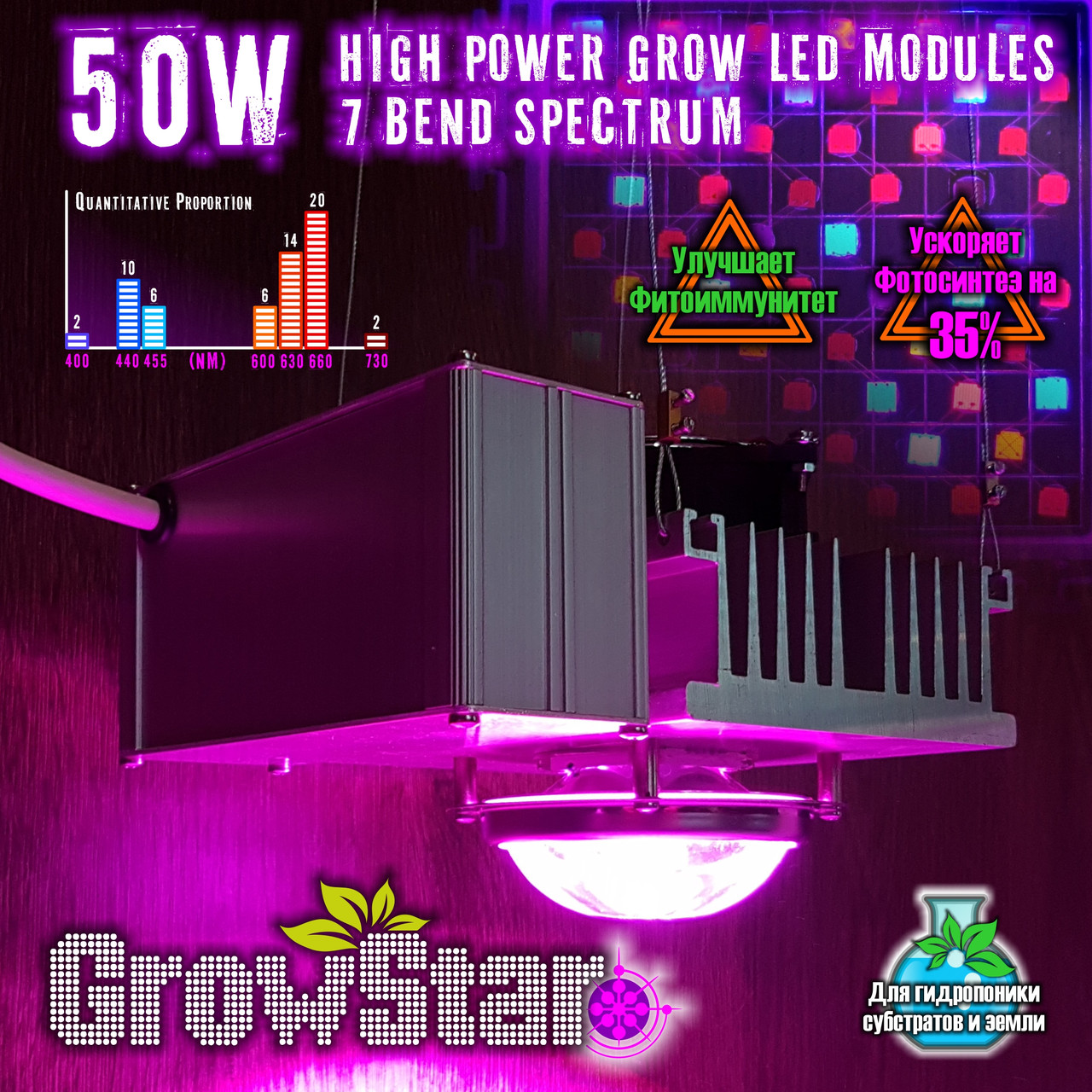 Фитолампа GrowStar 50W 7 Band Spectrum . Grow LED Lamp 50W .