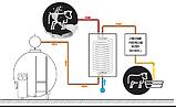 Рекуператор тепла, теплообменник 100 литров для охладителя молока [новый], фото 4
