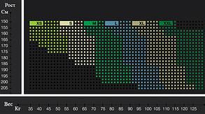 Компрессионные+термо тайтсы SKINS S400 B73103001, фото 2