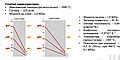 Термоизоляционные плиты Super Isol (Isol Rath) 30, фото 6