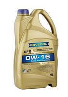 Сертифицикация и начало производства масла RAVENOL EFE 0W-16.