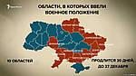 Как военное положение повлияет на Зеленый тариф в Украине?