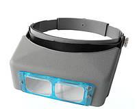 Бинокулярная налобная лупа со стекляными линзами Magnifier 81007-В ( 2Х или 3,5Х)  , фото 1