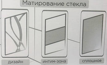 Душова кабіна 160х80 SDDZ без піддона Україна, фото 2