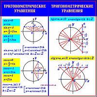 """Учебный плакат для уроков математики """"Тригонометрические уравнения"""""""