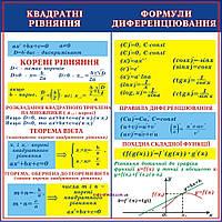 """Учебный плакат """"Квадратні рівняння. Формули диференціювання"""""""