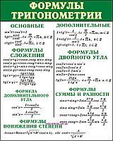 "Учебный плакат ""Формулы тригонометрии"""