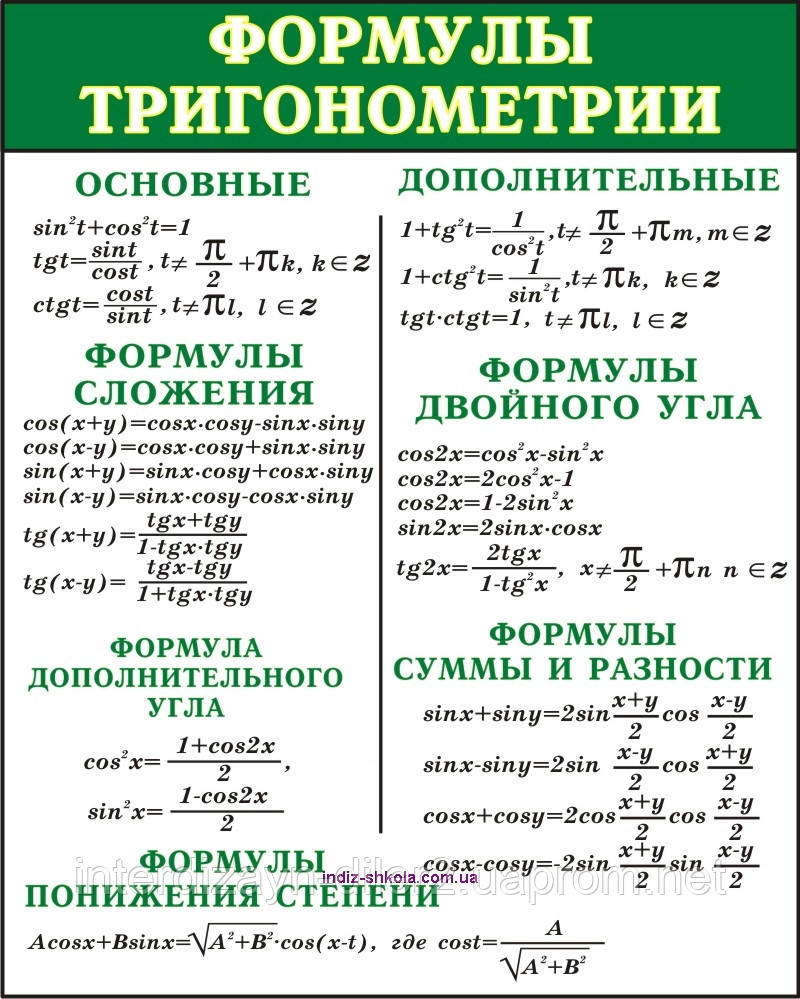тригонометрические формулы шпаргалка таблица прямые и обратные