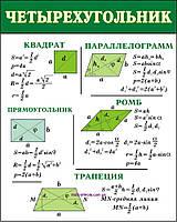 """Учебный плакат """"Четырехугольник"""""""