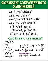 """Учебный плакат """"Формулы сокращенного умножения"""""""