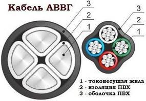 АВВГ 3х25+1х10 ГОСТ