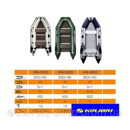 Лодка надувная рыболовная Kolibri KM-300D(килевая) серии ПРОФИ, фото 2