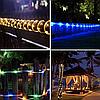Гирлянда Дюралайт светодиодный шланг, Синий, круглый, 100м., фото 4