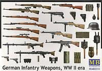 1:35 Оружие и снаряжение немецкой пехоты, Master Box 35115;[UA]:1:35 Оружие и снаряжение немецкой пехоты,