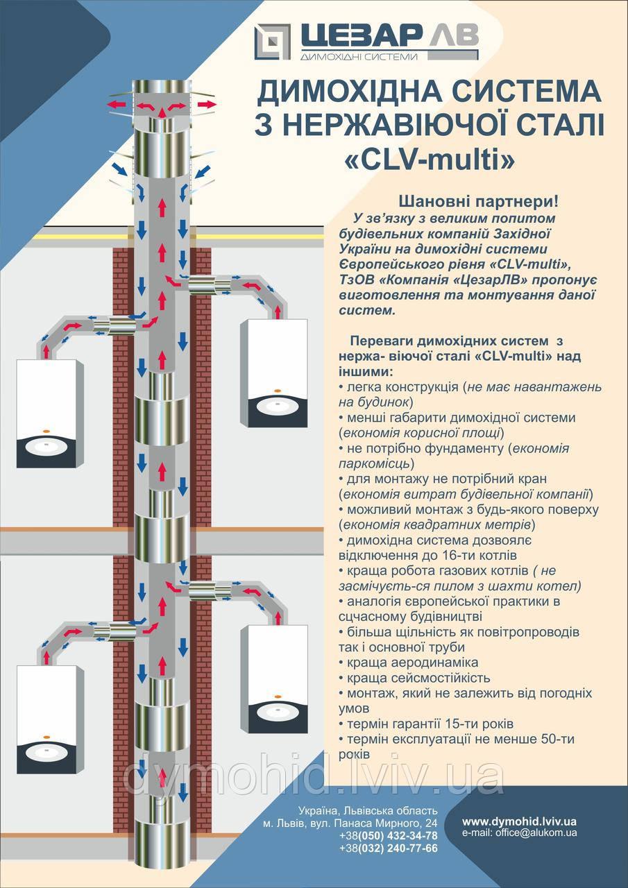 """Димохідні системи з нержавіючої сталі для будинків з поквартирним опаленням """"Цезар ЛВ CLV-multi""""."""