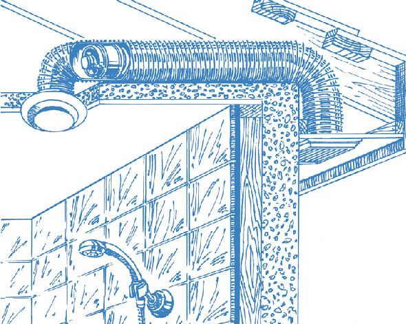 Канальные вентиляторы Blauberg Tubo