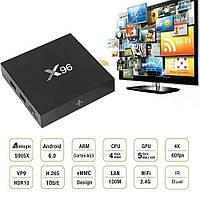 Медиаплеер приставка Android TV Box Vontar X96 Mini 2/16GB RTL8723 Акция!