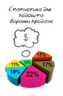 Программа подсчета воронки продаж интернет-магазина