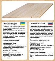 Щит мебельный 500 мм х 2000 мм, толщина 18 мм.