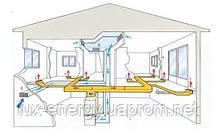 Напольные воздухонагреватели для жилых помещений HB (20-41кВт), фото 2