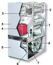 Напольные воздухонагреватели для жилых помещений HB (20-41кВт), фото 3