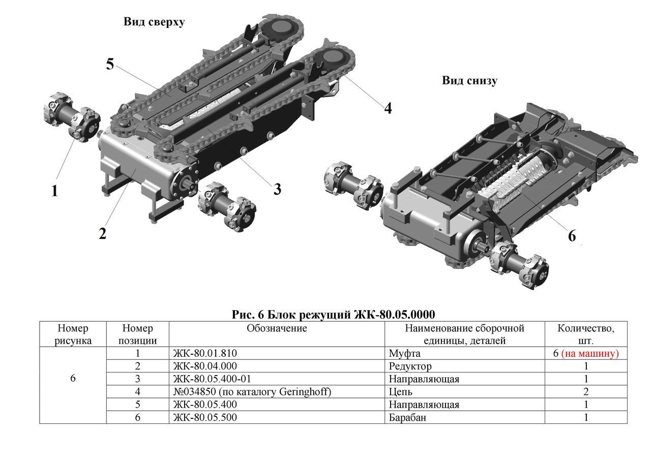 Блок режущий ЖК-80.05.0000  на ЖК-80 и ЖК-60