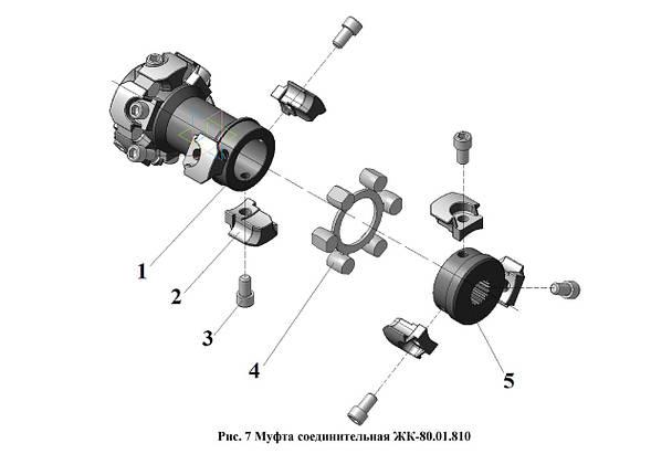 Муфта соединительная ЖК-80.01.810, фото 2