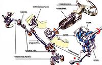 Рулевая тяга KIA PRIDE (DA, FA) 1.1, 1.3 16V 01/1990-04/2002 (- PS), Q-TOP (Испания)  QM0602P