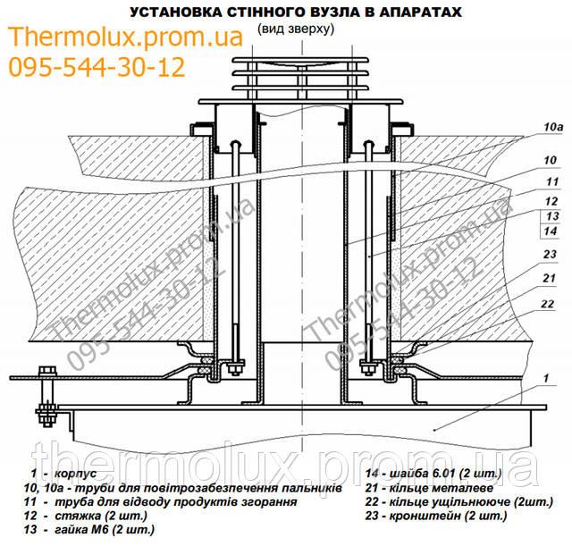 Монтаж выхлопной трубы конвектора АКОГ