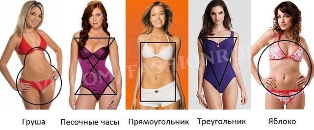 Как правильно подобрать и купить женскую одежду