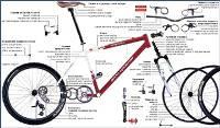 Аксессуары и комплектующие к велосипедам