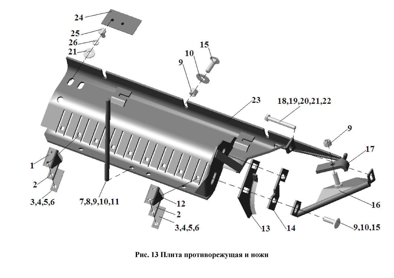 Плита противорежущая и ножи на ЖК-80 и ЖК-60