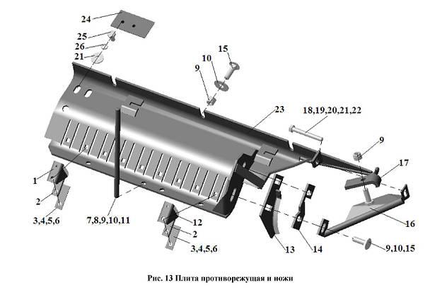Плита противорежущая и ножи на ЖК-80 и ЖК-60, фото 2