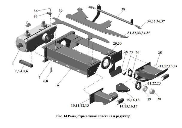 Рама, отрывочная пластина и редуктор, фото 2
