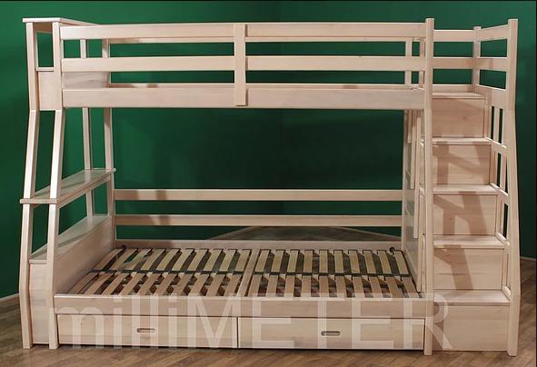 Ліжко Софія Millimeter