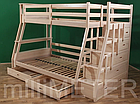 Ліжко Софія Millimeter, фото 2