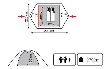 Палатка Tramp Lite Tourist (TLT-004.06), фото 2