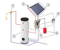 Монтаж солнечных систем водонагрева