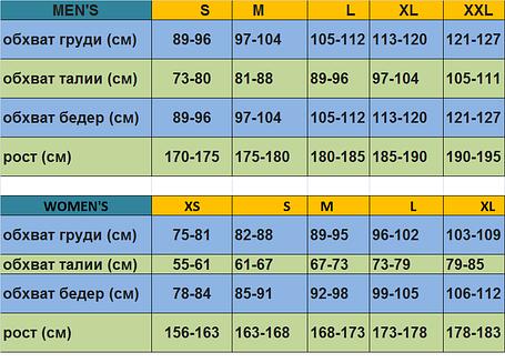 Тайтсы для бігу Mizuno Impulse Long Core Tight J2GB7506-09, фото 2