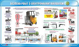 Стенд. Безпека робіт з електронавантажувачем. 0,6х1,0. Пластик