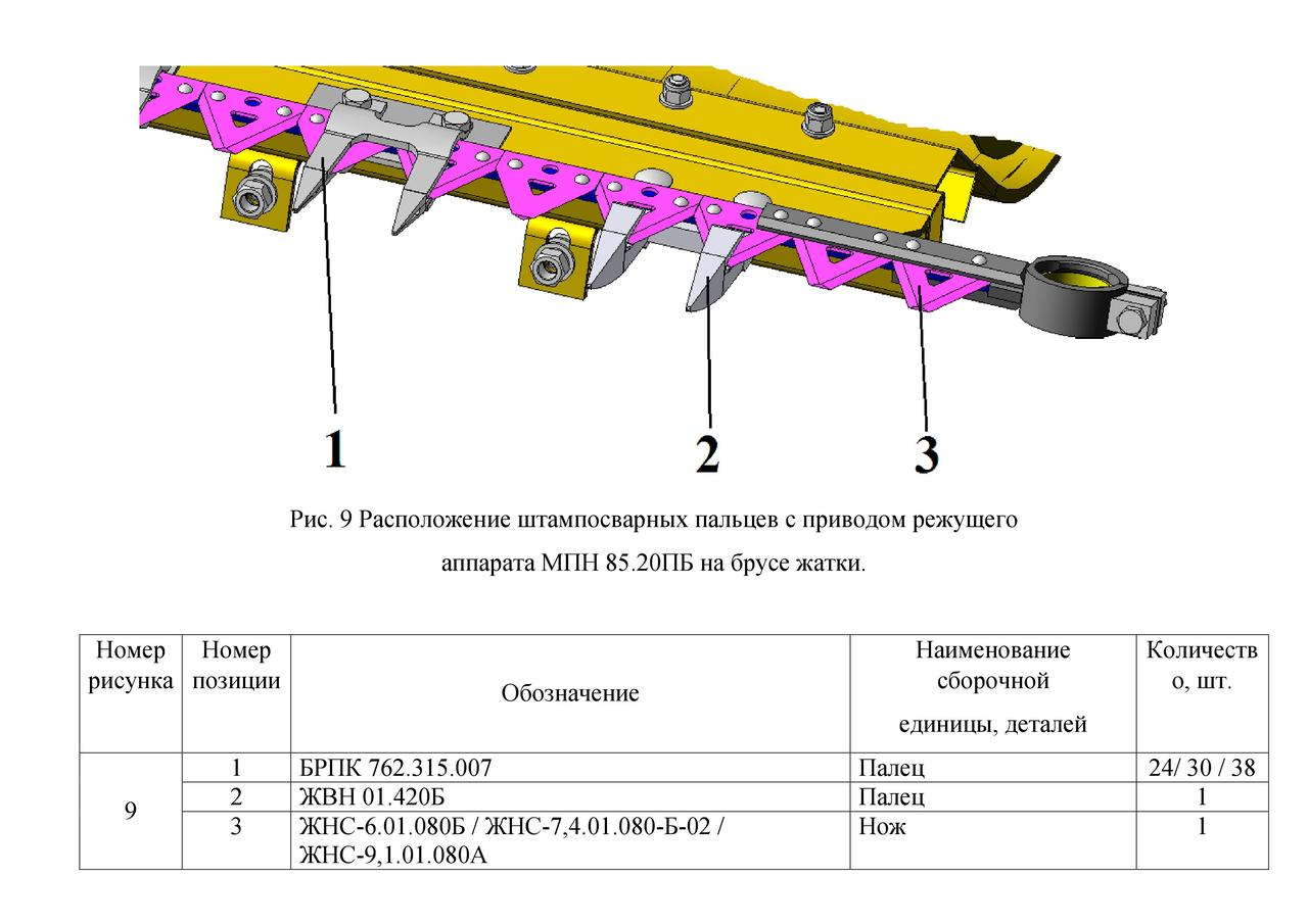 Расположение штампосварных пальцев с приводом режущего  аппарата МПН 85.20ПБ на брусе жатки.