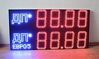 Комплект  ценников для АЗС.